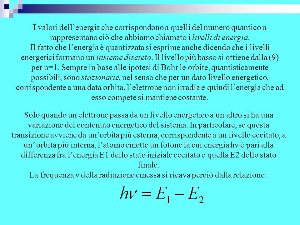 Logicamente, nel caso di un passaggio inverso, latomo deve assorbire dallesterno un quanto denergia pari ad h ν.