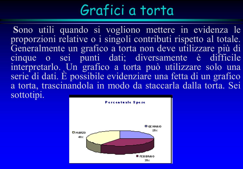 Grafici a torta Sono utili quando si vogliono mettere in evidenza le proporzioni relative o i singoli contributi rispetto al totale.