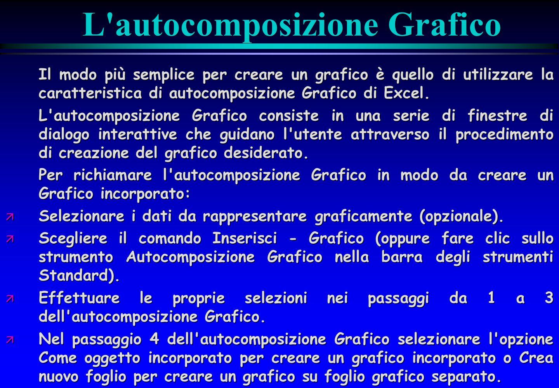 L autocomposizione Grafico Il modo più semplice per creare un grafico è quello di utilizzare la caratteristica di autocomposizione Grafico di Excel.