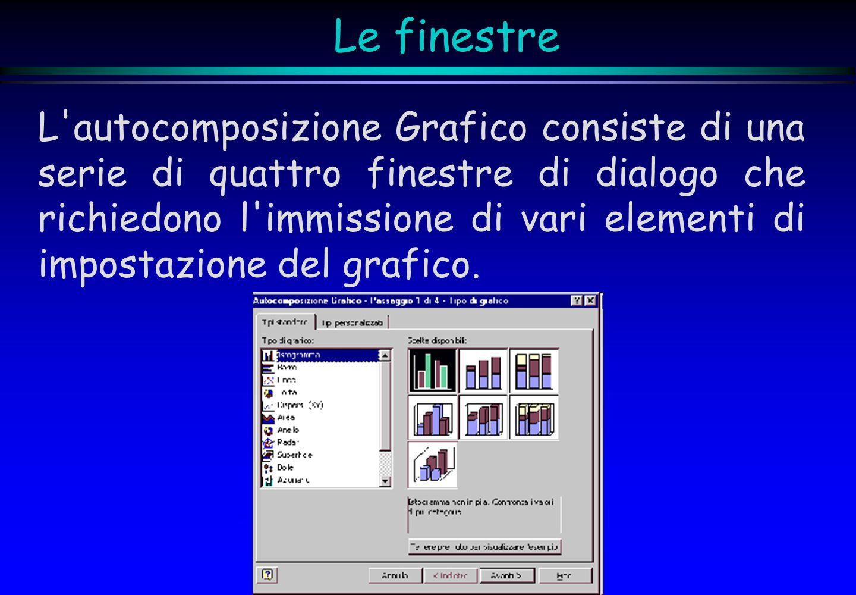 Le finestre L autocomposizione Grafico consiste di una serie di quattro finestre di dialogo che richiedono l immissione di vari elementi di impostazione del grafico.