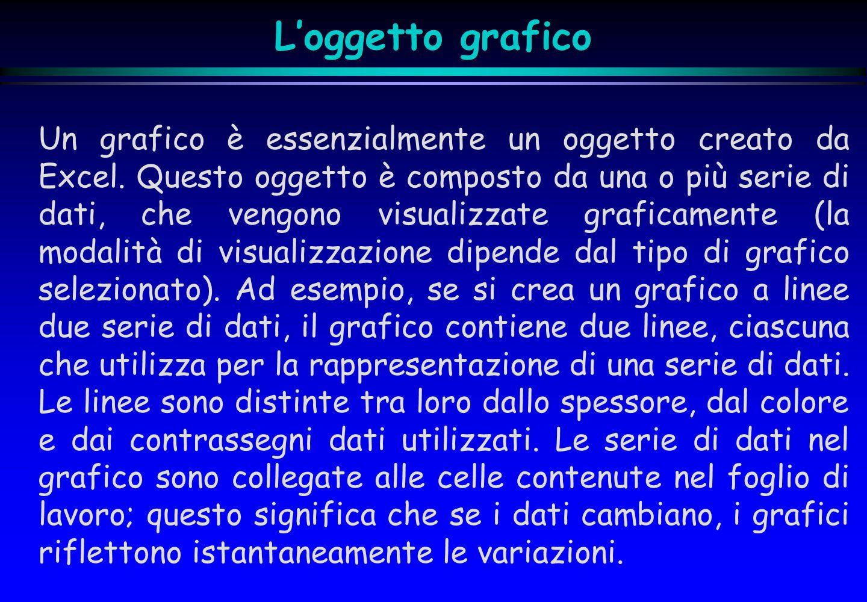 Loggetto grafico Un grafico è essenzialmente un oggetto creato da Excel.