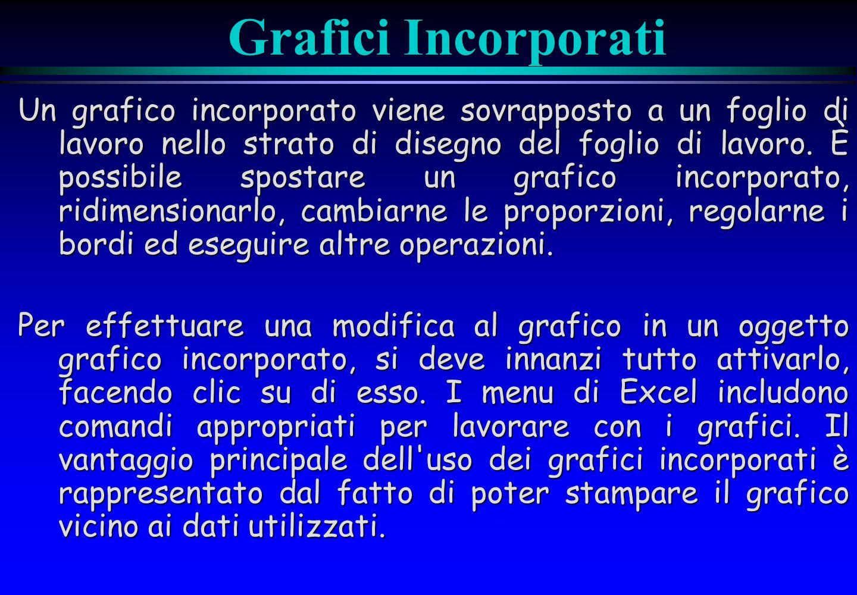 Grafici Incorporati Un grafico incorporato viene sovrapposto a un foglio di lavoro nello strato di disegno del foglio di lavoro.