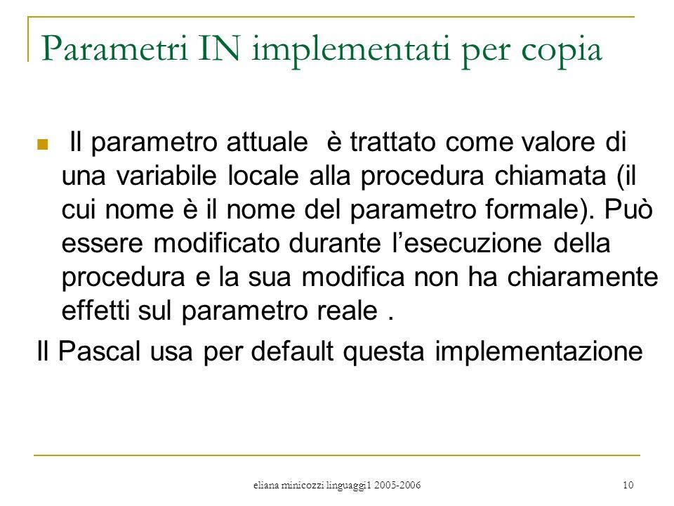 eliana minicozzi linguaggi1 2005-2006 10 Parametri IN implementati per copia Il parametro attuale è trattato come valore di una variabile locale alla procedura chiamata (il cui nome è il nome del parametro formale).