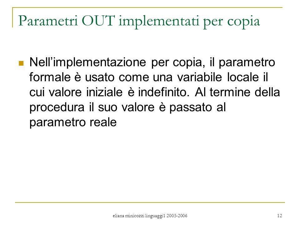 eliana minicozzi linguaggi1 2005-2006 12 Parametri OUT implementati per copia Nellimplementazione per copia, il parametro formale è usato come una variabile locale il cui valore iniziale è indefinito.