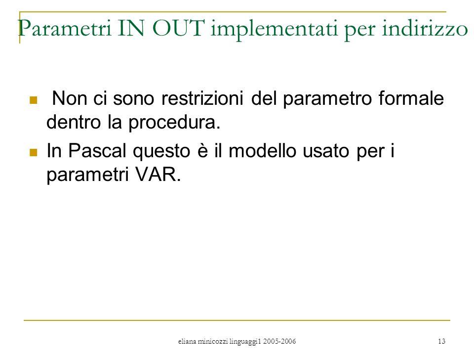 eliana minicozzi linguaggi1 2005-2006 13 Parametri IN OUT implementati per indirizzo Non ci sono restrizioni del parametro formale dentro la procedura.