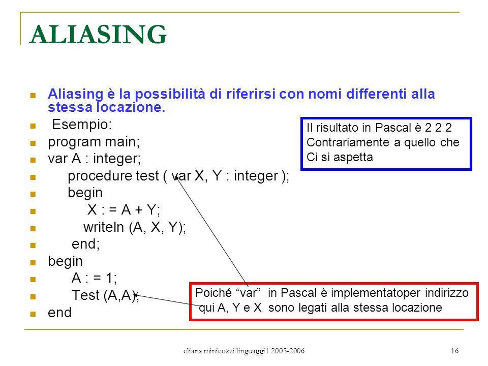 eliana minicozzi linguaggi1 2005-2006 16 ALIASING Aliasing è la possibilità di riferirsi con nomi differenti alla stessa locazione.