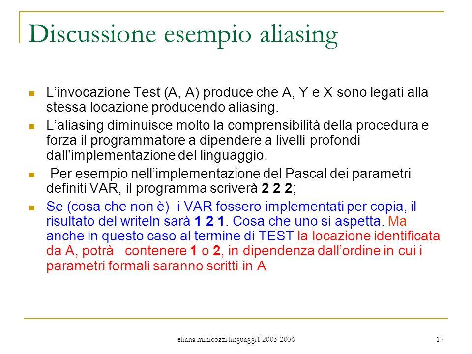 eliana minicozzi linguaggi1 2005-2006 17 Discussione esempio aliasing Linvocazione Test (A, A) produce che A, Y e X sono legati alla stessa locazione producendo aliasing.