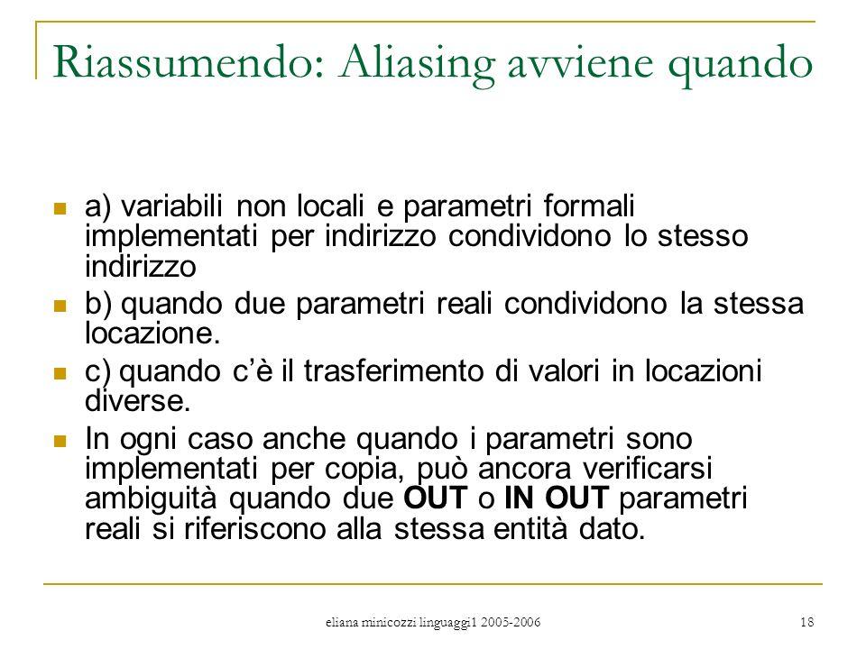 eliana minicozzi linguaggi1 2005-2006 18 Riassumendo: Aliasing avviene quando a) variabili non locali e parametri formali implementati per indirizzo condividono lo stesso indirizzo b) quando due parametri reali condividono la stessa locazione.
