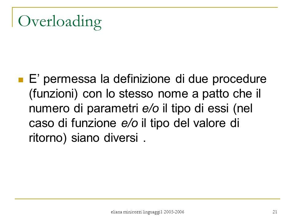 eliana minicozzi linguaggi1 2005-2006 21 Overloading E permessa la definizione di due procedure (funzioni) con lo stesso nome a patto che il numero di parametri e/o il tipo di essi (nel caso di funzione e/o il tipo del valore di ritorno) siano diversi.