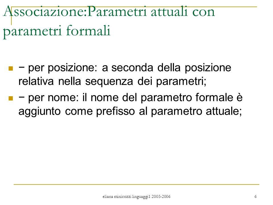 eliana minicozzi linguaggi1 2005-2006 6 Associazione:Parametri attuali con parametri formali per posizione: a seconda della posizione relativa nella sequenza dei parametri; per nome: il nome del parametro formale è aggiunto come prefisso al parametro attuale;