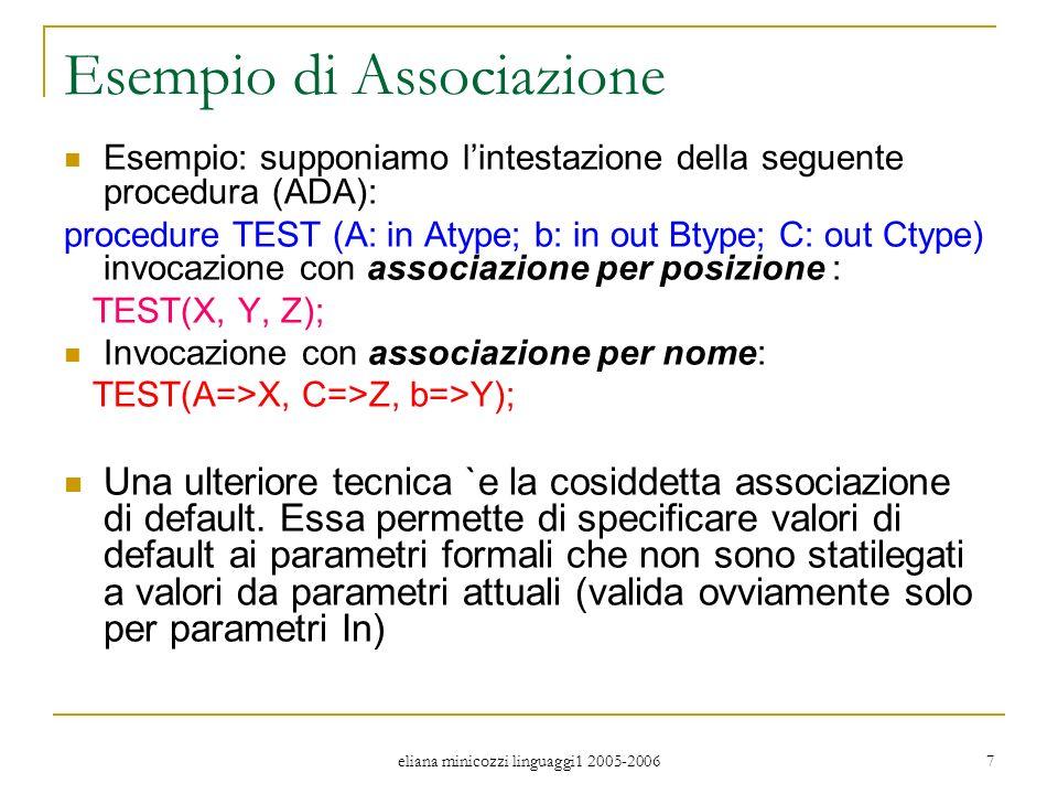 eliana minicozzi linguaggi1 2005-2006 7 Esempio di Associazione Esempio: supponiamo lintestazione della seguente procedura (ADA): procedure TEST (A: in Atype; b: in out Btype; C: out Ctype) invocazione con associazione per posizione : TEST(X, Y, Z); Invocazione con associazione per nome: TEST(A=>X, C=>Z, b=>Y); Una ulteriore tecnica `e la cosiddetta associazione di default.