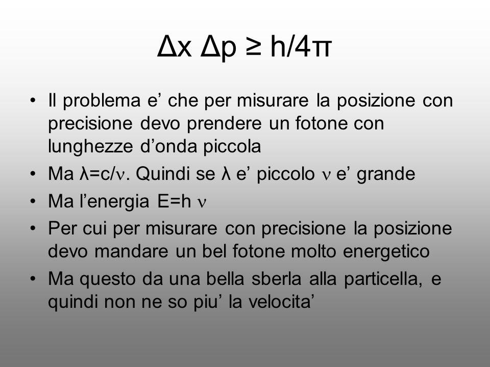 Δx Δp h/4π Il problema e che per misurare la posizione con precisione devo prendere un fotone con lunghezze donda piccola Ma λ=c/. Quindi se λ e picco
