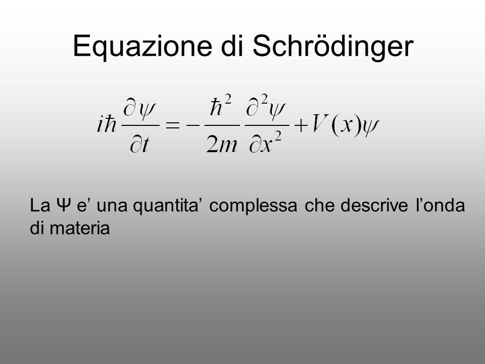Equazione di Schrödinger La Ψ e una quantita complessa che descrive londa di materia