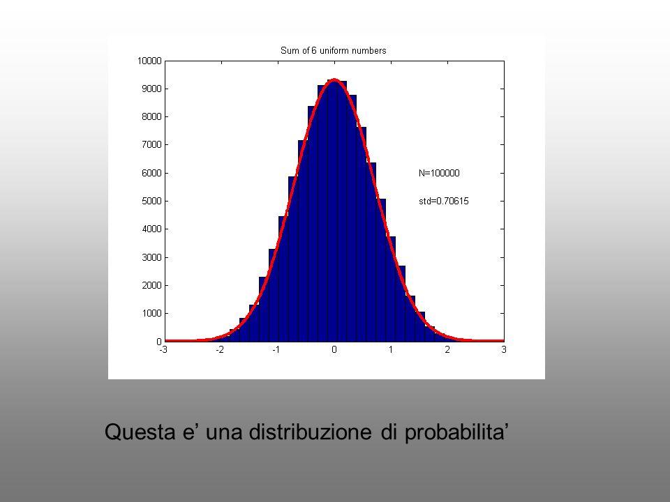 Questa e una distribuzione di probabilita