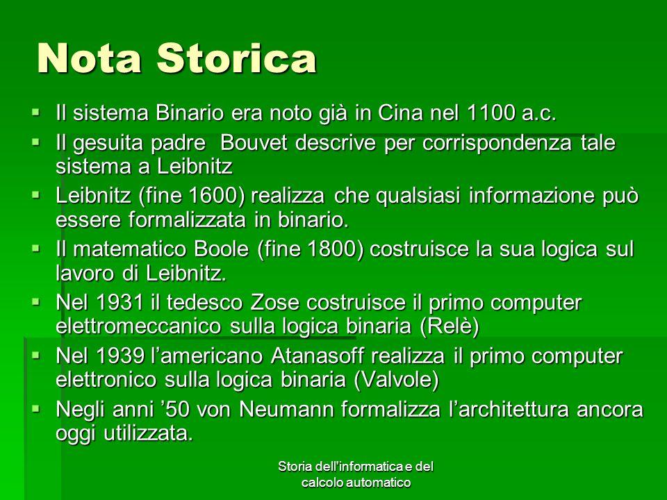 Storia dell'informatica e del calcolo automatico Nota Storica Il sistema Binario era noto già in Cina nel 1100 a.c. Il sistema Binario era noto già in