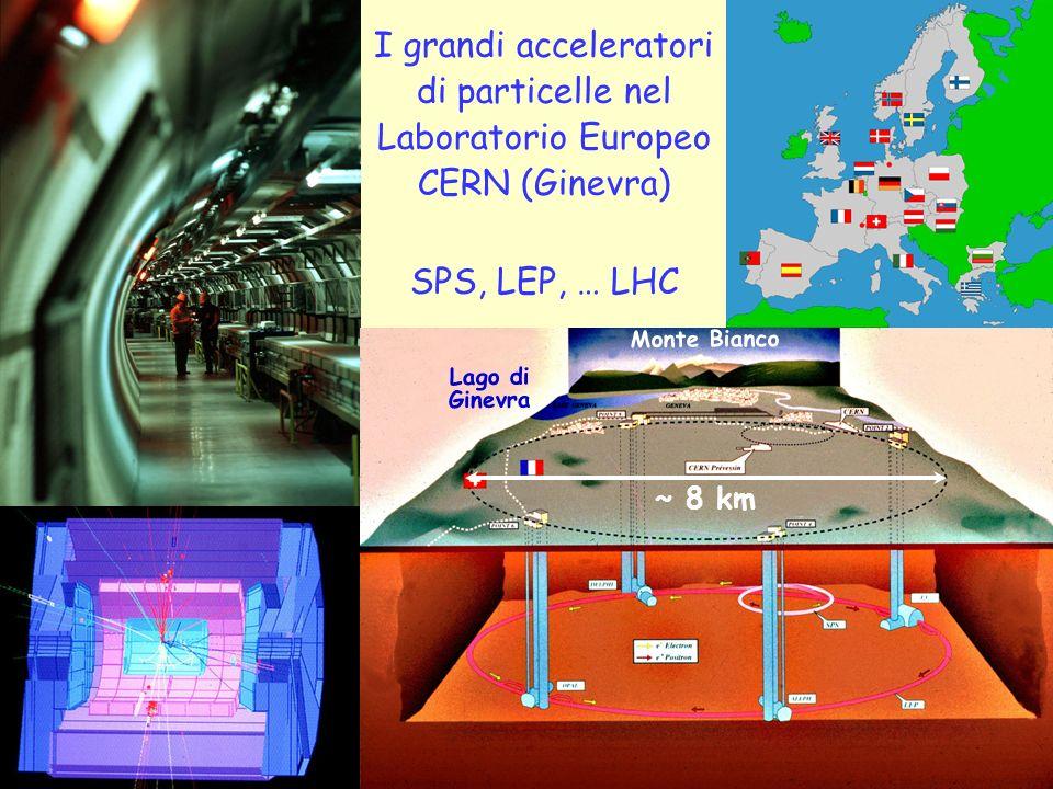 I grandi acceleratori di particelle nel Laboratorio Europeo CERN (Ginevra) SPS, LEP, … LHC CERN Lago di Ginevra ~ 8 km Monte Bianco
