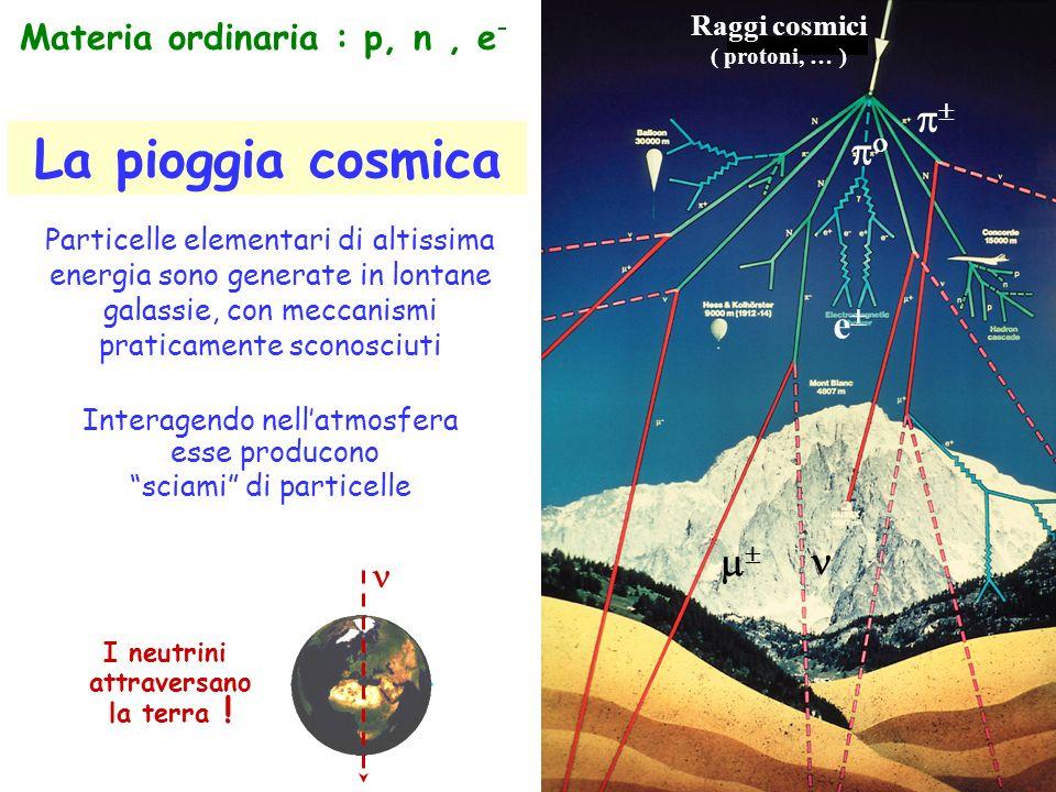 La pioggia cosmica Particelle elementari di altissima energia sono generate in lontane galassie, con meccanismi praticamente sconosciuti Interagendo n
