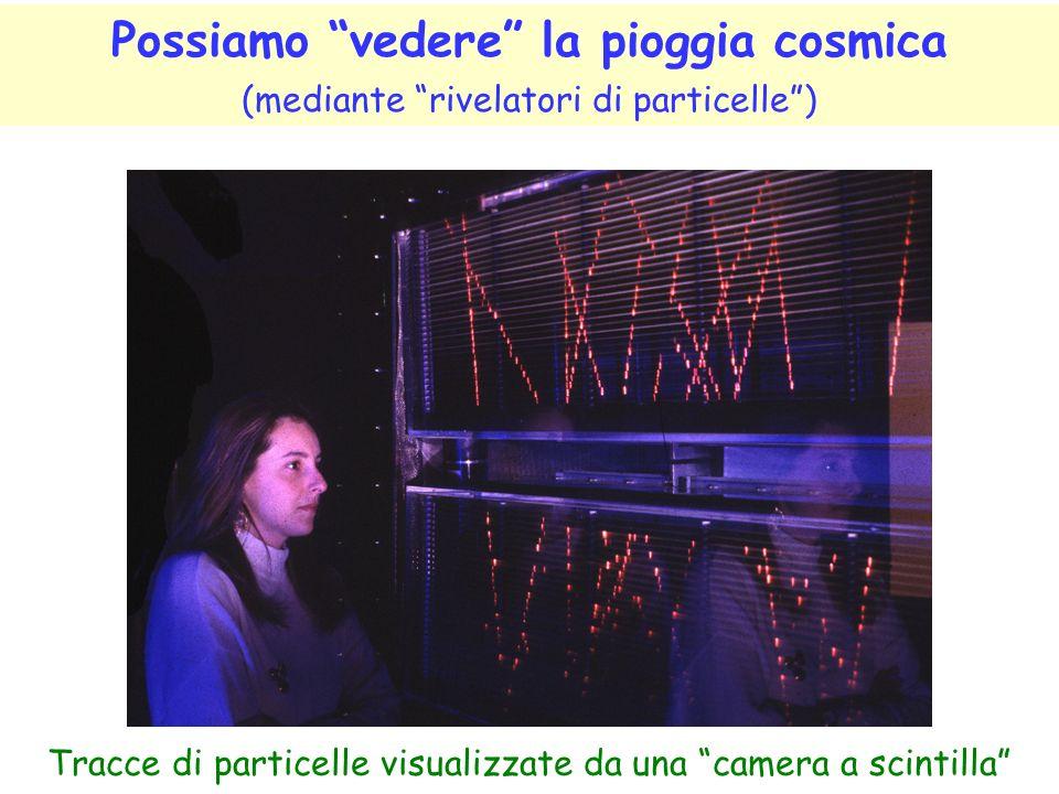 Possiamo vedere la pioggia cosmica (mediante rivelatori di particelle) Tracce di particelle visualizzate da una camera a scintilla