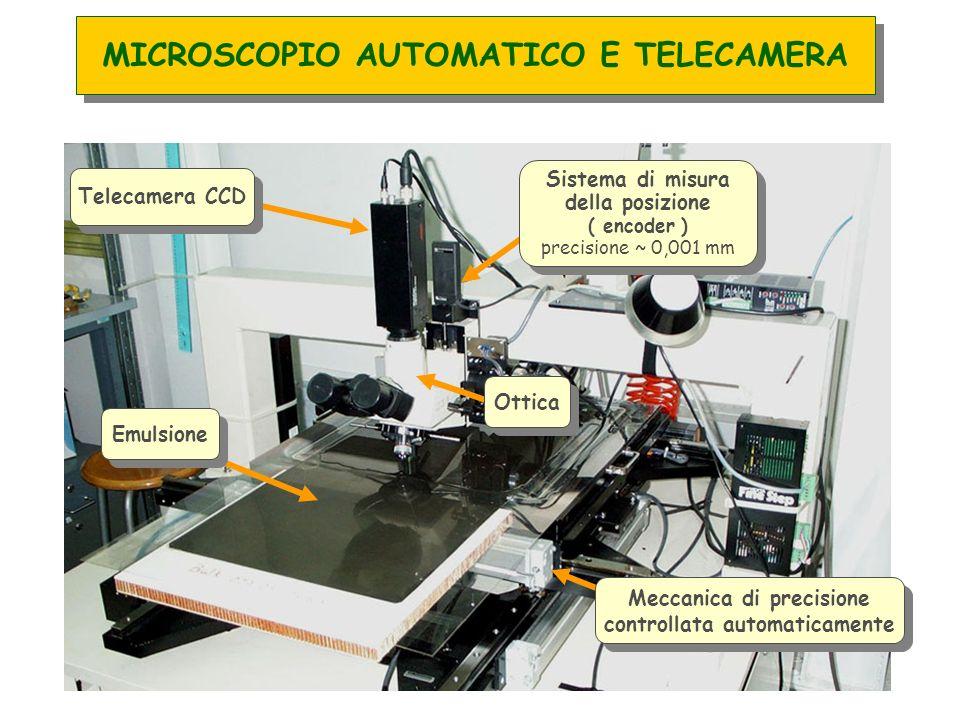 Telecamera CCD Emulsione Ottica Meccanica di precisione controllata automaticamente Meccanica di precisione controllata automaticamente Sistema di misura della posizione ( encoder ) precisione ~ 0,001 mm Sistema di misura della posizione ( encoder ) precisione ~ 0,001 mm MICROSCOPIO AUTOMATICO E TELECAMERA