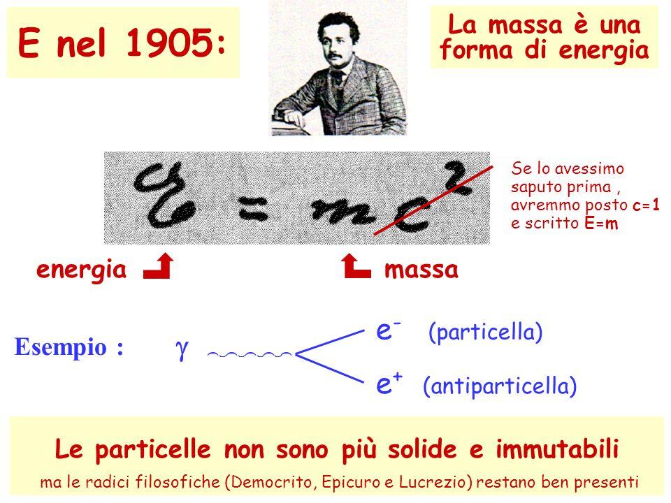 E nel 1905: La massa è una forma di energia Le particelle non sono più solide e immutabili ma le radici filosofiche (Democrito, Epicuro e Lucrezio) restano ben presenti Esempio : e + (antiparticella) e - (particella) energiamassa Se lo avessimo saputo prima, avremmo posto c=1 e scritto E=m