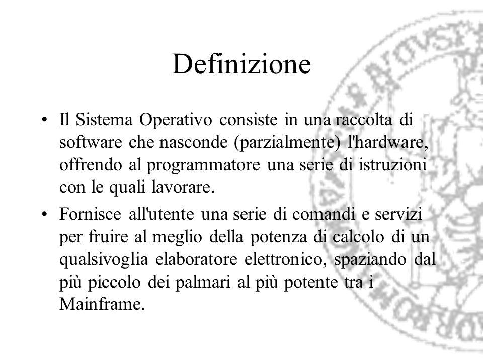 Definizione Il Sistema Operativo consiste in una raccolta di software che nasconde (parzialmente) l'hardware, offrendo al programmatore una serie di i