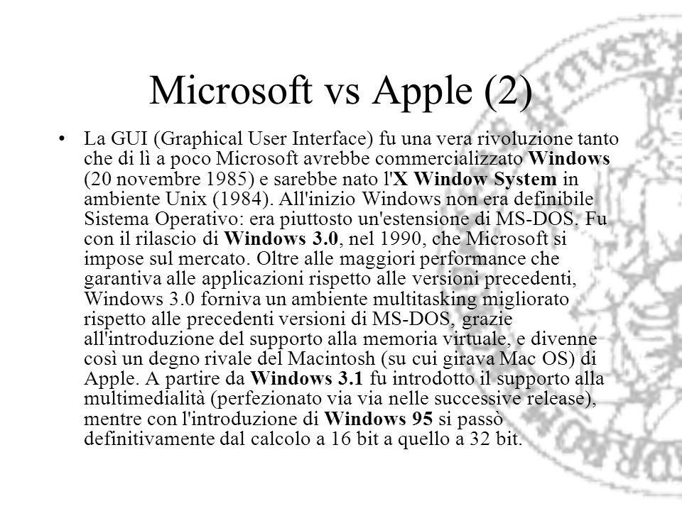 Microsoft vs Apple (2) La GUI (Graphical User Interface) fu una vera rivoluzione tanto che di lì a poco Microsoft avrebbe commercializzato Windows (20