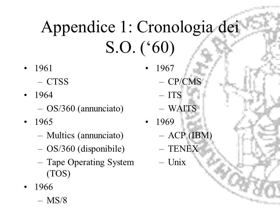 Appendice 1: Cronologia dei S.O. (60) 1961 –CTSS 1964 –OS/360 (annunciato) 1965 –Multics (annunciato) –OS/360 (disponibile) –Tape Operating System (TO