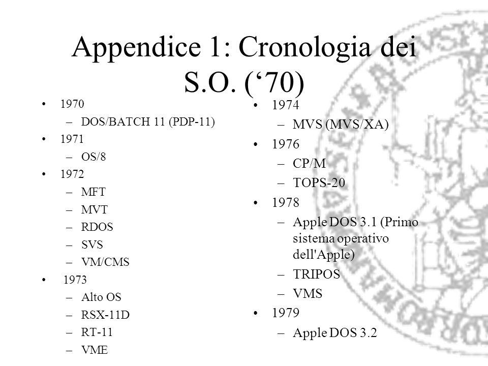 Appendice 1: Cronologia dei S.O. (70) 1970 –DOS/BATCH 11 (PDP-11) 1971 –OS/8 1972 –MFT –MVT –RDOS –SVS –VM/CMS 1973 –Alto OS –RSX-11D –RT-11 –VME 1974