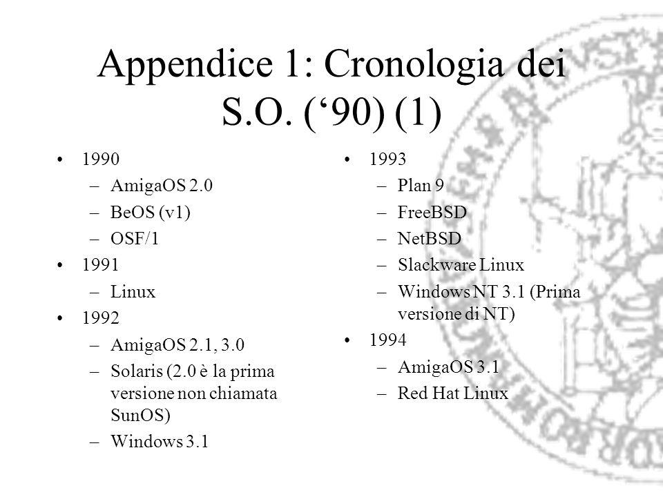 Appendice 1: Cronologia dei S.O. (90) (1) 1990 –AmigaOS 2.0 –BeOS (v1) –OSF/1 1991 –Linux 1992 –AmigaOS 2.1, 3.0 –Solaris (2.0 è la prima versione non