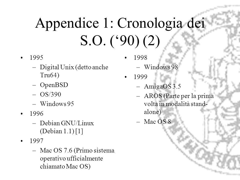 Appendice 1: Cronologia dei S.O. (90) (2) 1995 –Digital Unix (detto anche Tru64) –OpenBSD –OS/390 –Windows 95 1996 –Debian GNU/Linux (Debian 1.1) [1]