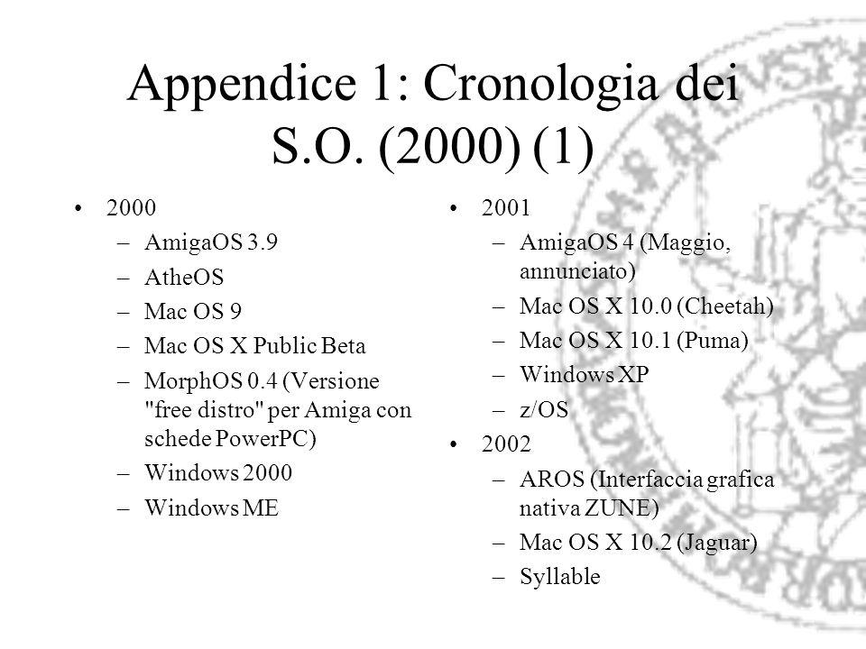 Appendice 1: Cronologia dei S.O. (2000) (1) 2000 –AmigaOS 3.9 –AtheOS –Mac OS 9 –Mac OS X Public Beta –MorphOS 0.4 (Versione