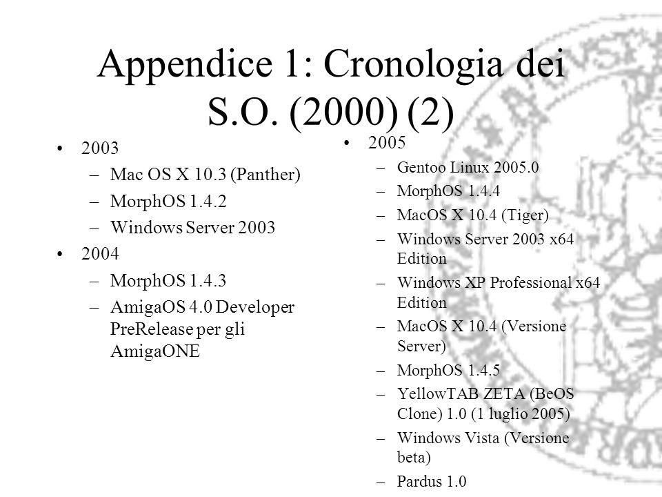 Appendice 1: Cronologia dei S.O. (2000) (2) 2003 –Mac OS X 10.3 (Panther) –MorphOS 1.4.2 –Windows Server 2003 2004 –MorphOS 1.4.3 –AmigaOS 4.0 Develop