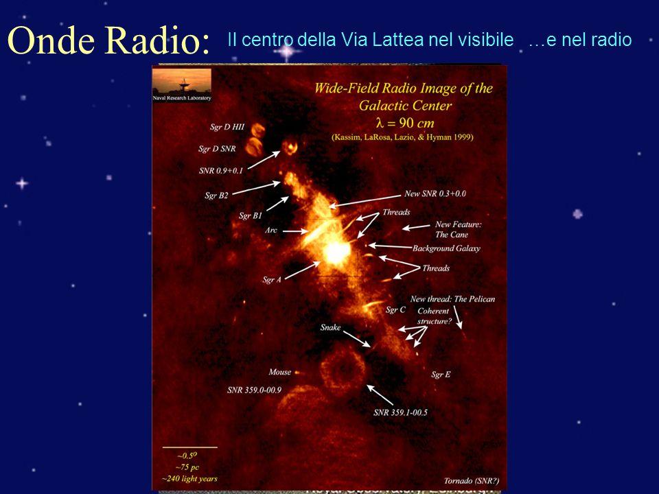 Onde Radio: Il centro della Via Lattea nel visibile…e nel radio