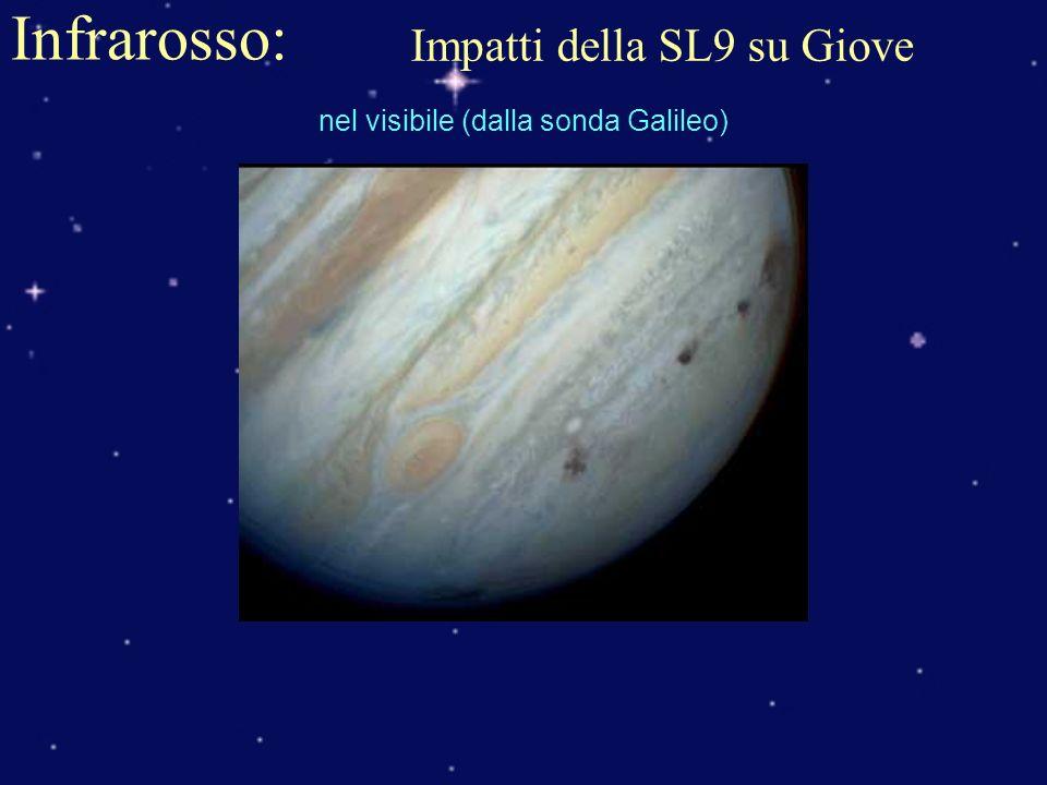 Infrarosso: Impatti della SL9 su Giove nel visibile (dalla sonda Galileo)
