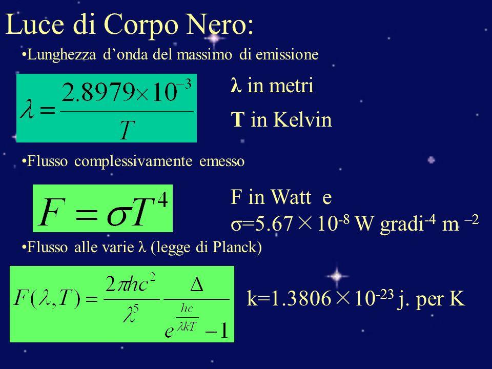λ in metri T in Kelvin Lunghezza donda del massimo di emissione Luce di Corpo Nero: Flusso complessivamente emesso Flusso alle varie λ (legge di Planc