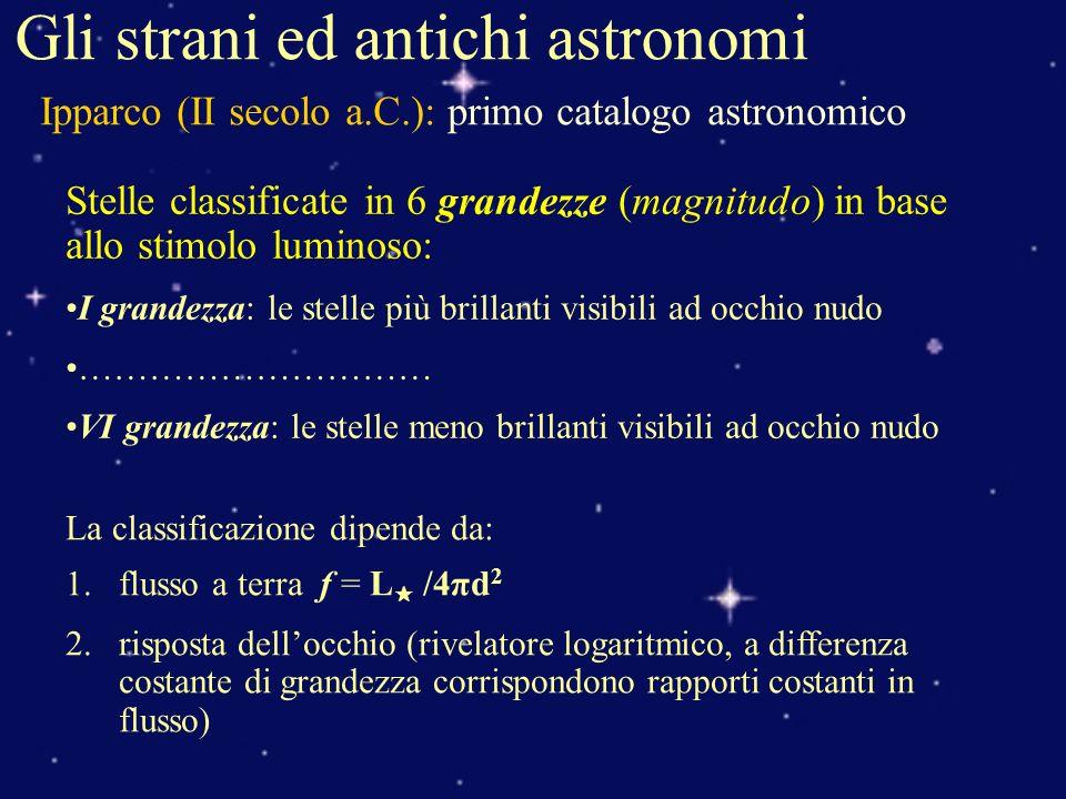 Gli strani ed antichi astronomi Ipparco (II secolo a.C.): primo catalogo astronomico Stelle classificate in 6 grandezze (magnitudo) in base allo stimo