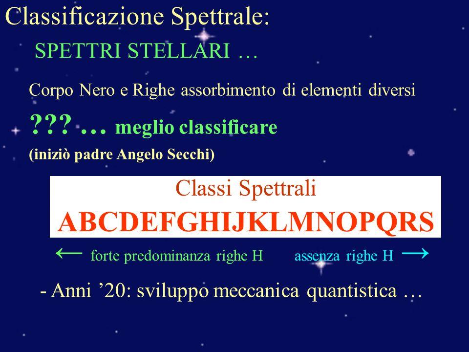 Classificazione Spettrale: SPETTRI STELLARI … Corpo Nero e Righe assorbimento di elementi diversi ??? … meglio classificare (iniziò padre Angelo Secch