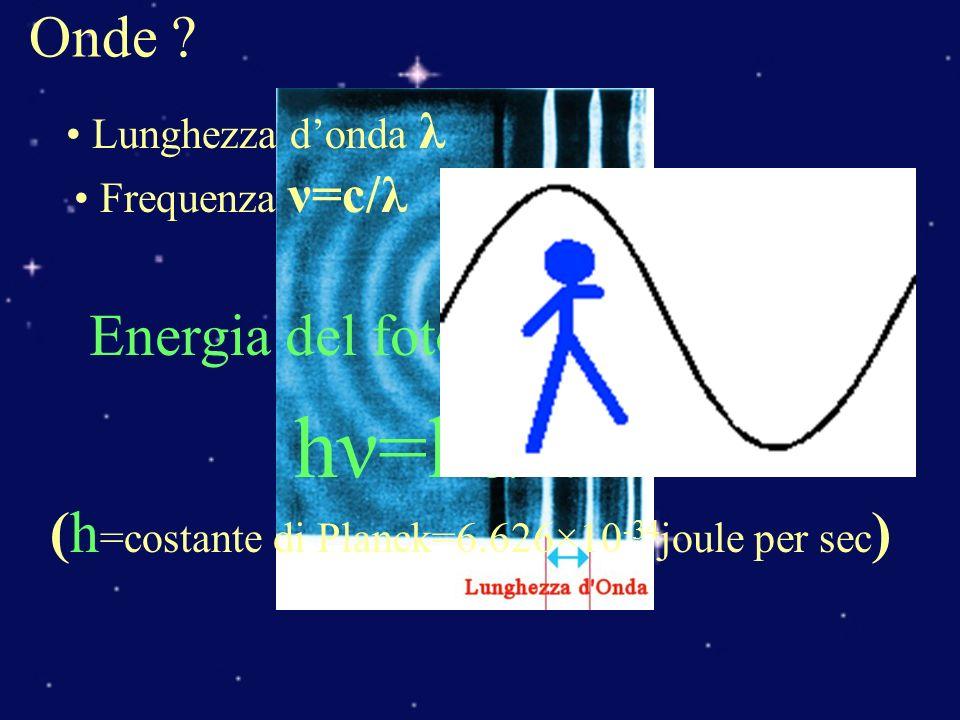 Onde ? Lunghezza donda λ Frequenza ν=c/λ Energia del fotone: hν=hc/λ (h =costante di Planck=6.626×10 -34 joule per sec )
