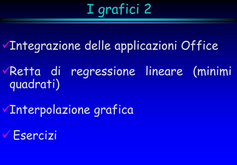 I grafici 2 Integrazione delle applicazioni Office Retta di regressione lineare (minimi quadrati) Interpolazione grafica Esercizi