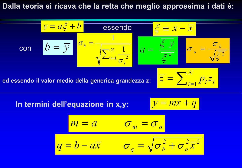 Dalla teoria si ricava che la retta che meglio approssima i dati è: essendo ed essendo il valor medio della generica grandezza z: con In termini delle