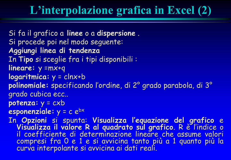 Linterpolazione grafica in Excel (2) Si fa il grafico a linee o a dispersione. Si procede poi nel modo seguente: Aggiungi linea di tendenza In Tipo si