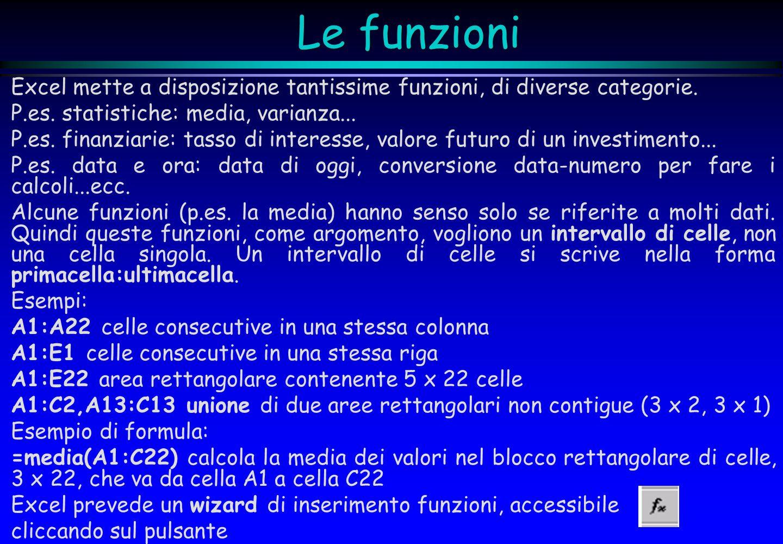 Le funzioni Excel mette a disposizione tantissime funzioni, di diverse categorie. P.es. statistiche: media, varianza... P.es. finanziarie: tasso di in