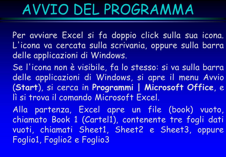AVVIO DEL PROGRAMMA Per avviare Excel si fa doppio click sulla sua icona. L'icona va cercata sulla scrivania, oppure sulla barra delle applicazioni di