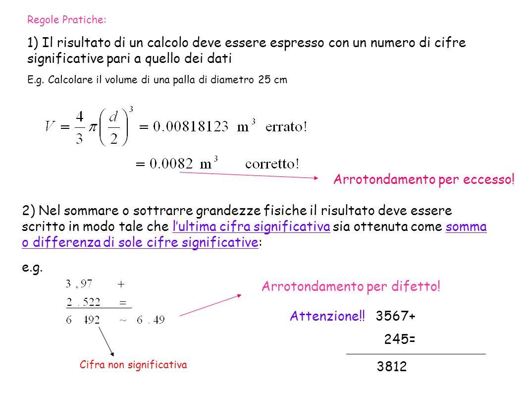 Regole Pratiche: 1) Il risultato di un calcolo deve essere espresso con un numero di cifre significative pari a quello dei dati E.g. Calcolare il volu