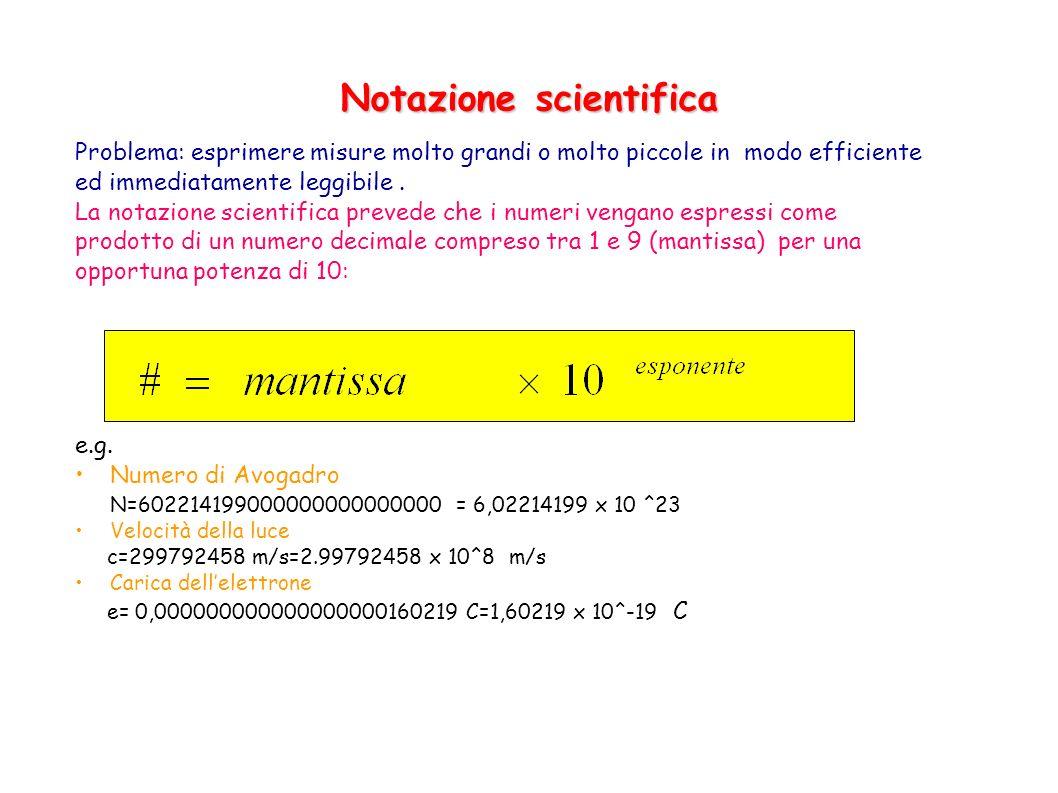 Notazione scientifica Problema: esprimere misure molto grandi o molto piccole in modo efficiente ed immediatamente leggibile. La notazione scientifica
