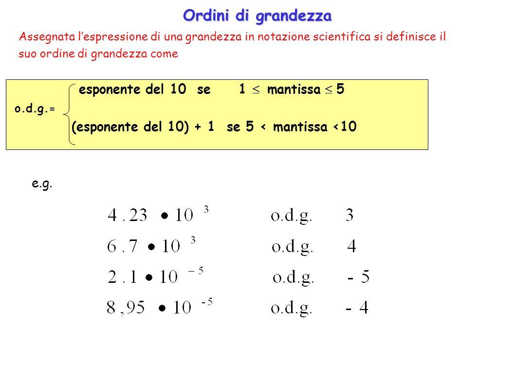 Ordini di grandezza Assegnata lespressione di una grandezza in notazione scientifica si definisce il suo ordine di grandezza come esponente del 10 se