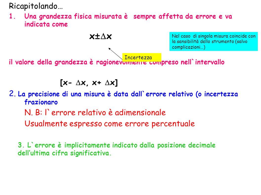 Ricapitolando… 1.Una grandezza fisica misurata è sempre affetta da errore e va indicata come x± x il valore della grandezza è ragionevolmente compreso