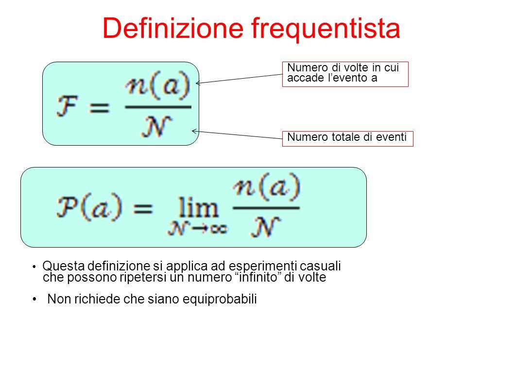 Definizione frequentista Questa definizione si applica ad esperimenti casuali che possono ripetersi un numero infinito di volte Non richiede che siano