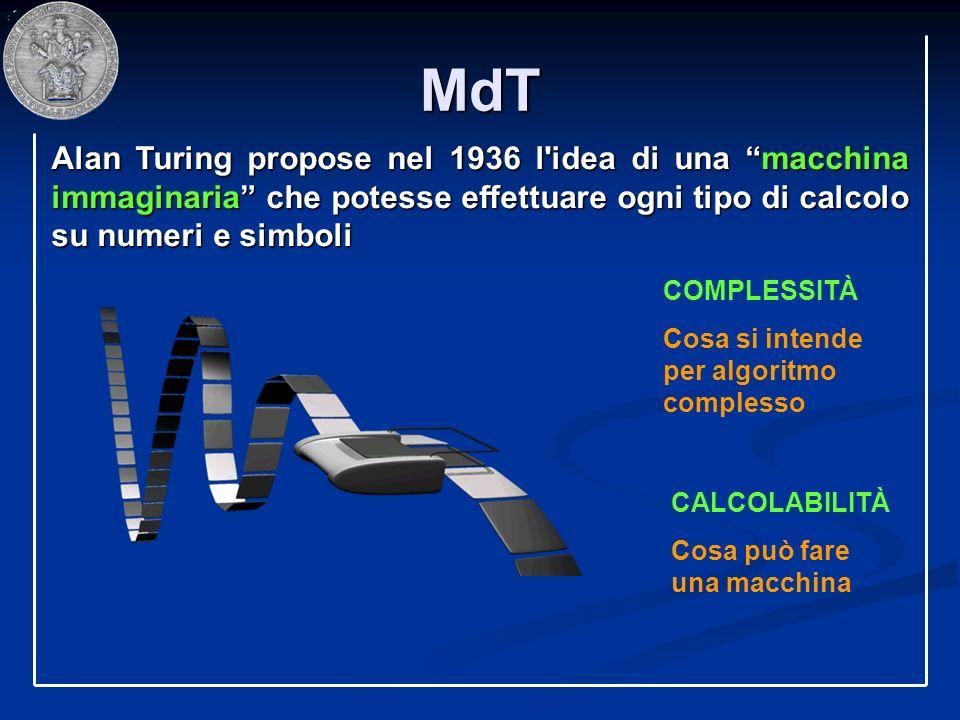 MdT CALCOLABILITÀ Cosa può fare una macchina COMPLESSITÀ Cosa si intende per algoritmo complesso Alan Turing propose nel 1936 l'idea di una macchina i