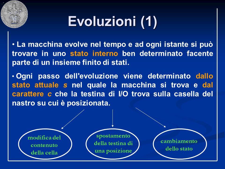Evoluzioni (1) La macchina evolve nel tempo e ad ogni istante si può trovare in uno stato interno ben determinato facente parte di un insieme finito d